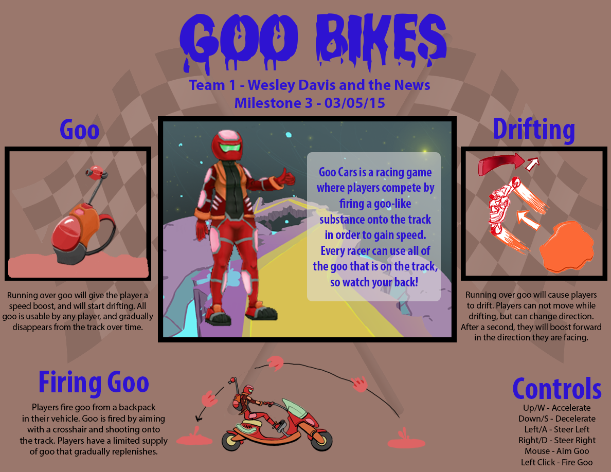 Visual Design Document Image Goo Bikes Indie DB - Game design document download