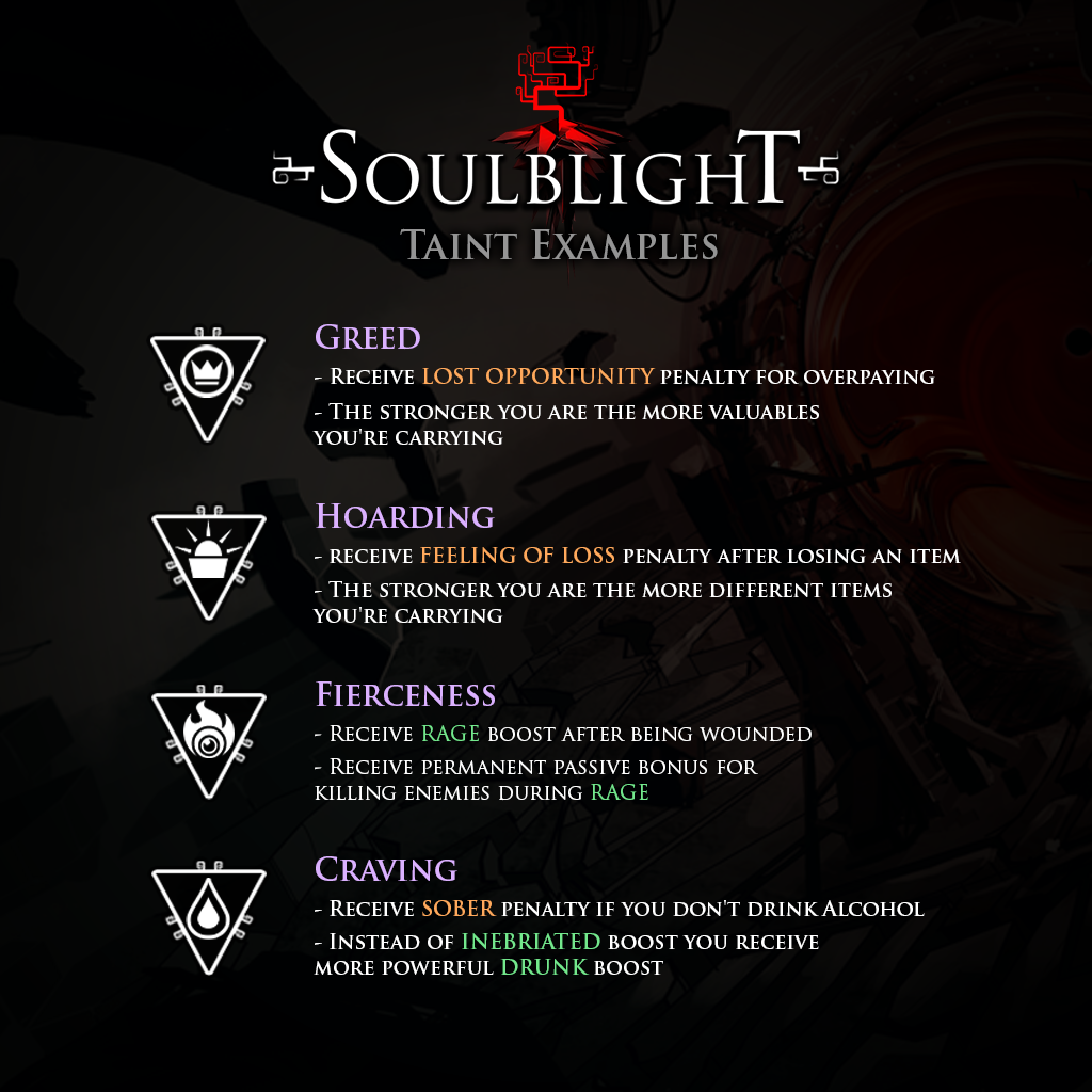 Soulblight Taints Info Graphic