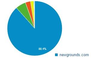 playground analytics