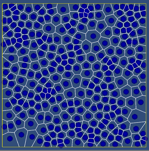 Voronoi with 2 relaxations