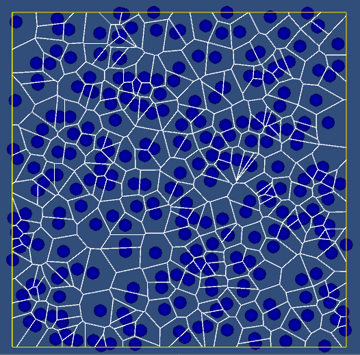 Voronoi with centroids