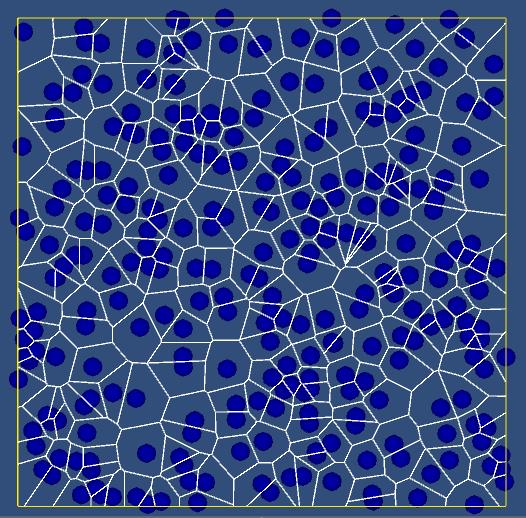 Voronoi with centroids