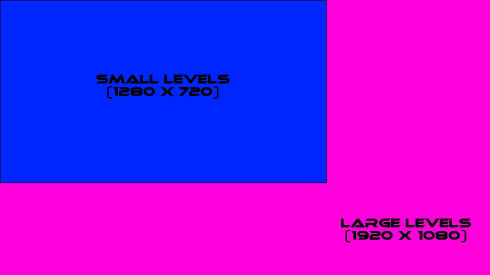 Level Comparison