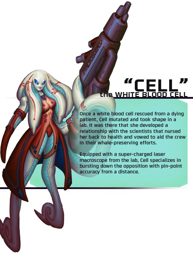 Cell bio BIG