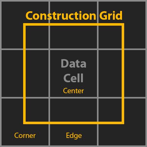 gridmap