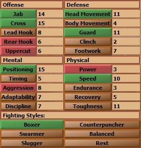 Style Matchups feature - World Boxing Manager - Indie DB