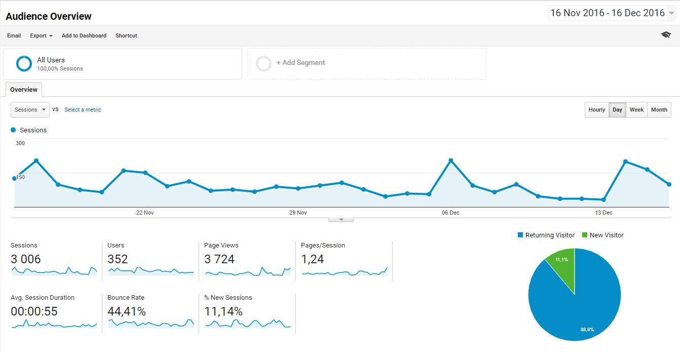 Overview - Gama Analytics