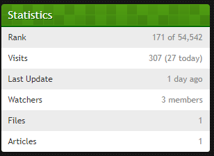Nice stats (compared with other websites)
