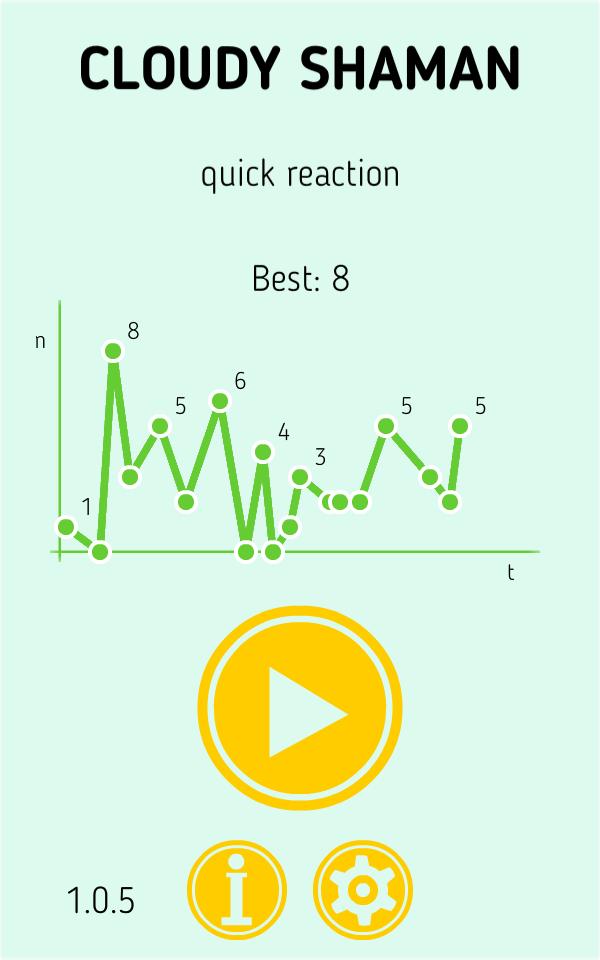 Cloudy Shaman - quick reaction screenshot
