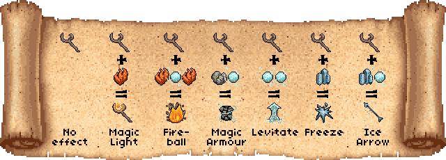 Magic Crafting