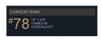 Greenlight posit