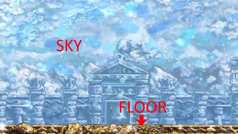 skyflor