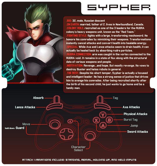 KS showcase Sypher