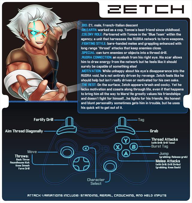KS showcase Zetch