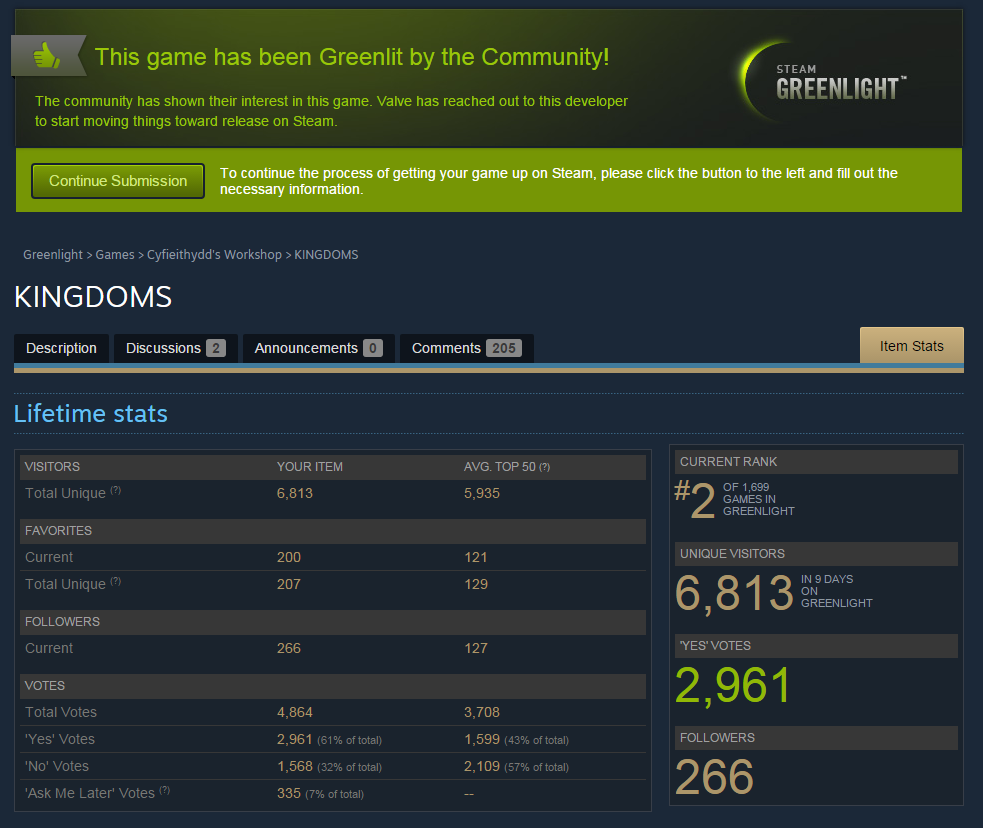 Greenlight statistics 4 eng
