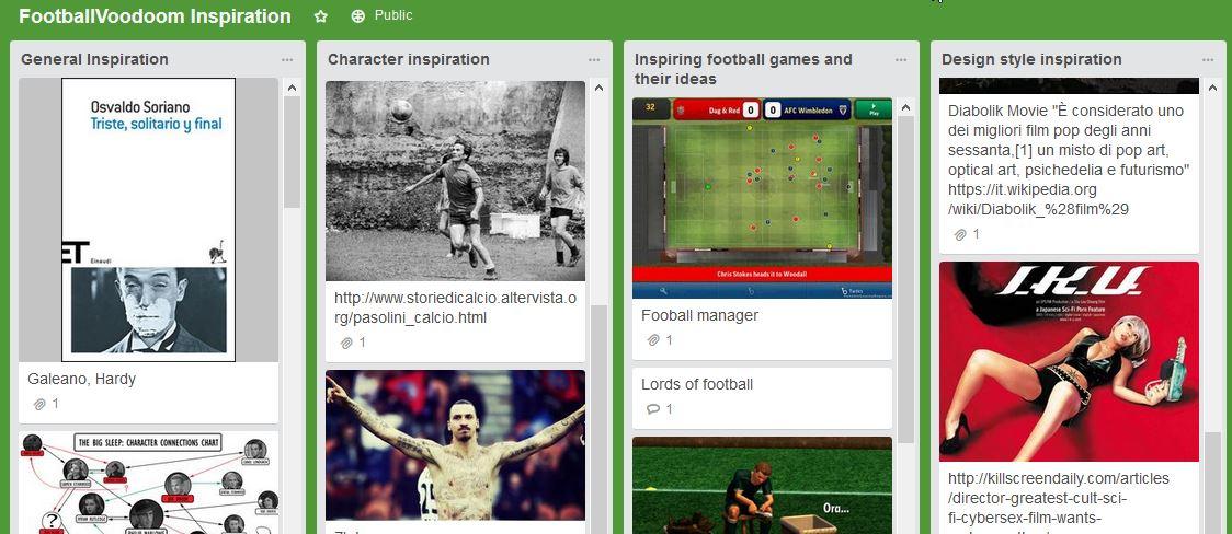 Trello board on Football researches