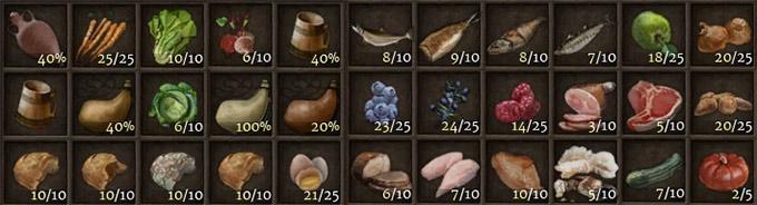 Food Inventory