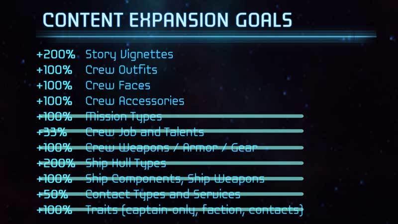 Content Expansion Goals Nov 2020