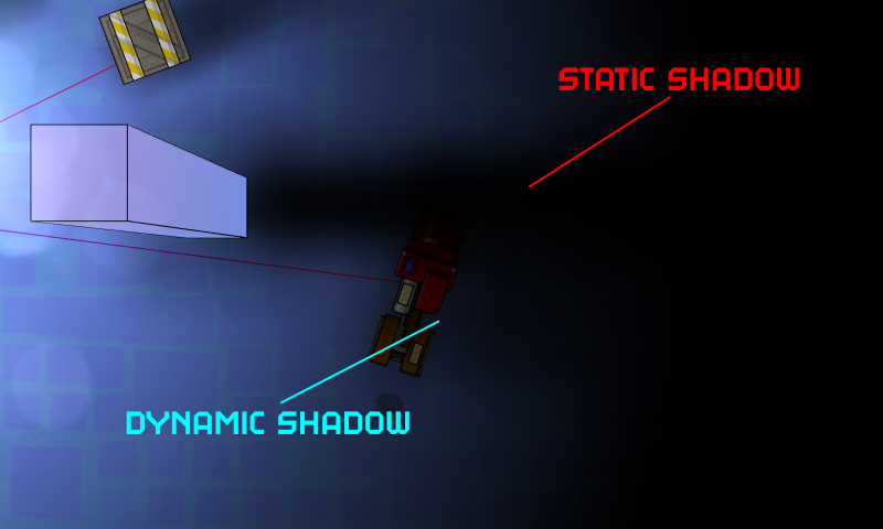 Stat And Dynamic shadows