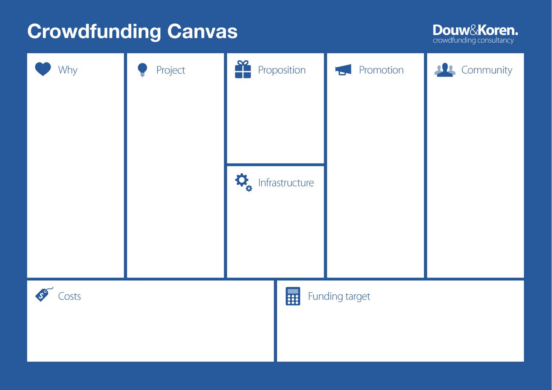 Crowdfunding Canvas