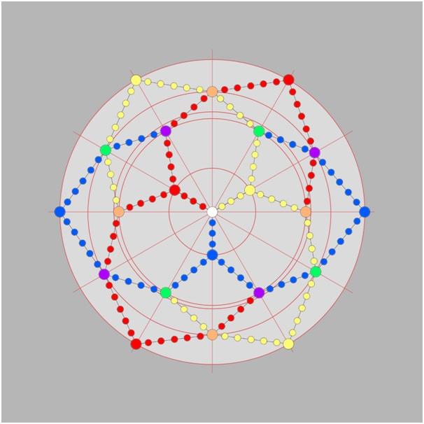 Spectrum System Redesign
