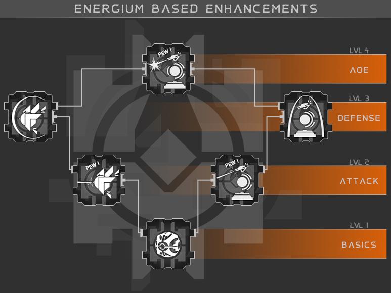 EntityEvolution 01