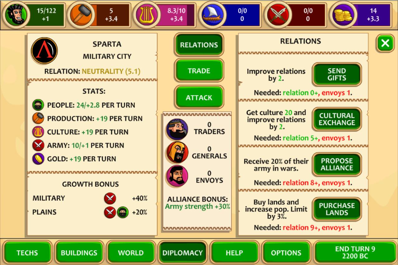 The old relationships menu