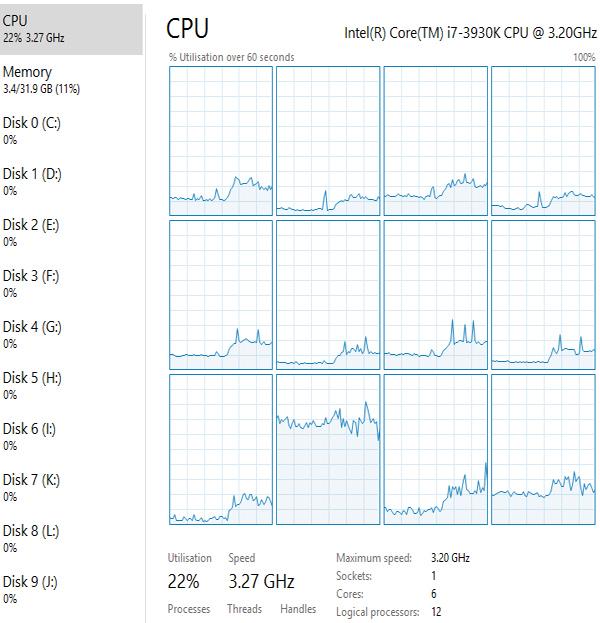 CPU 11 MAX