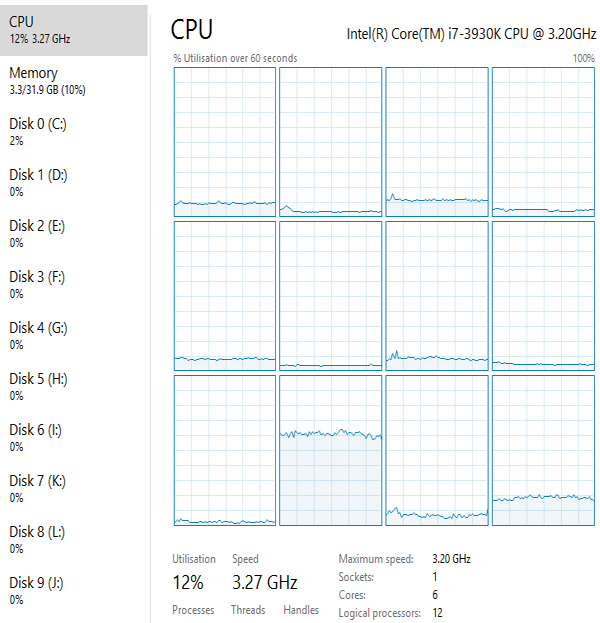 CPU 11 reg all