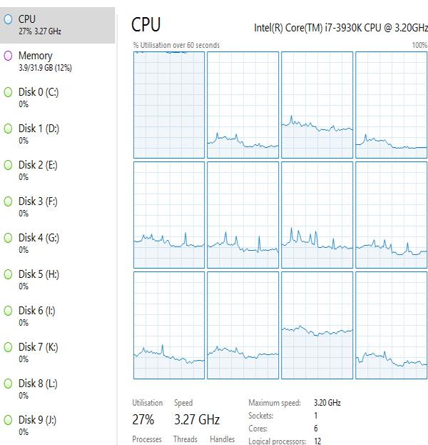 CPU 9c MAX c1