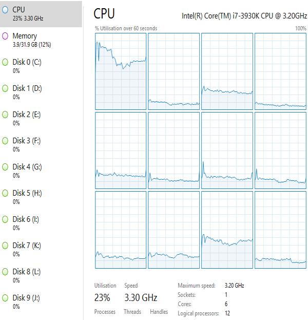 CPU 9c reg all
