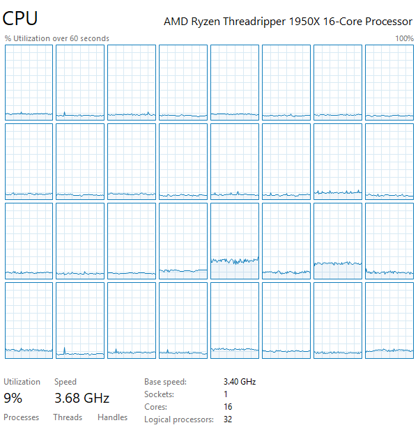CPU Ryzen Threadripper 1950X