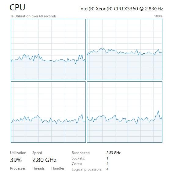 CPU Xeon X3360