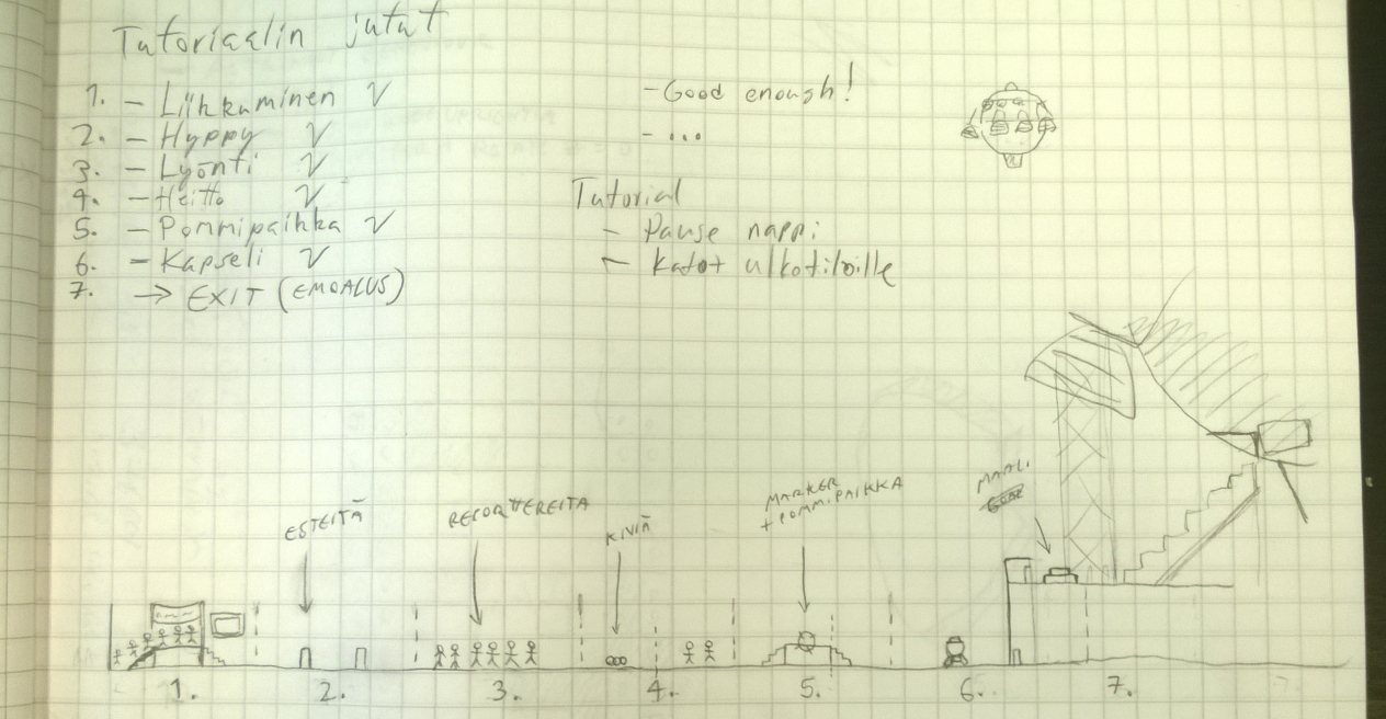blog update 10 old tutorial plan