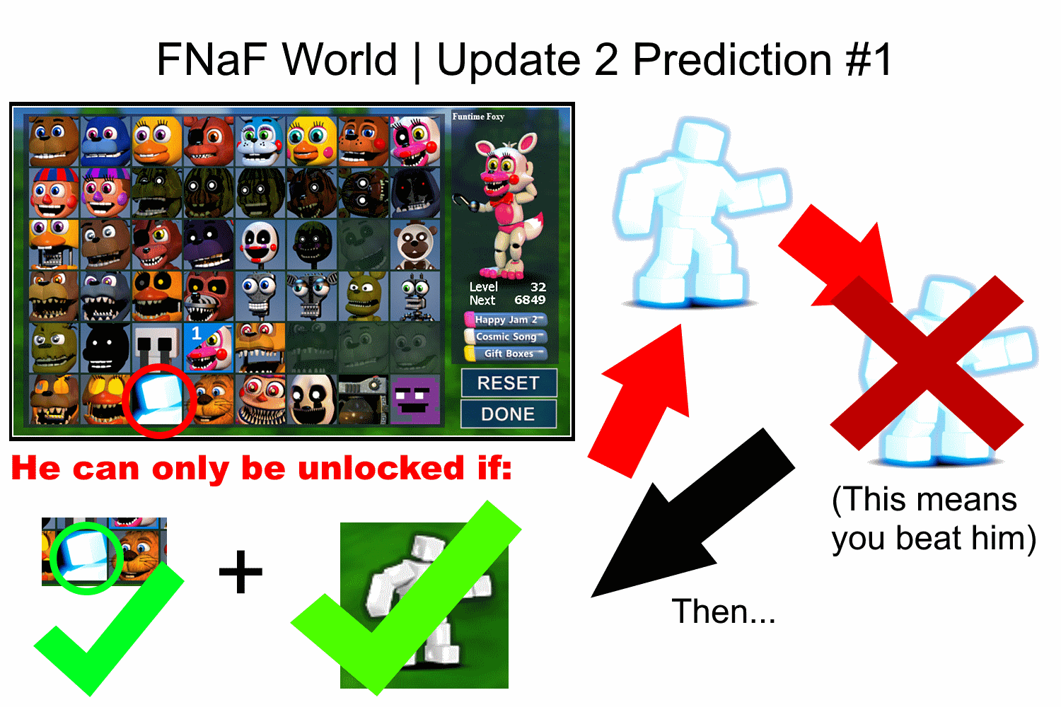 FNaF World | Update 2 Prediction 1 image - Marczyk13 ...