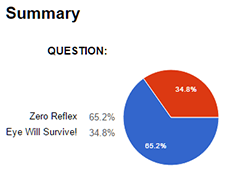 poll results1