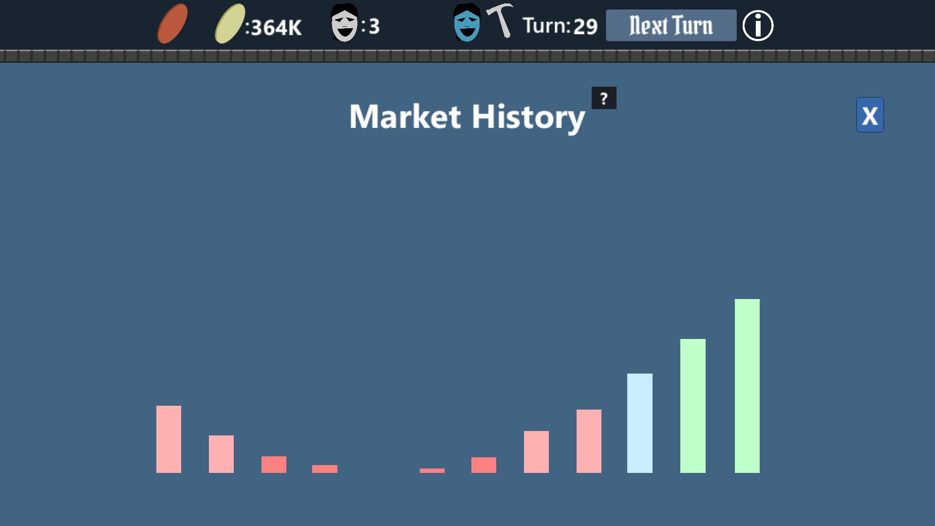 Kalling Kingdom - Market History Panel
