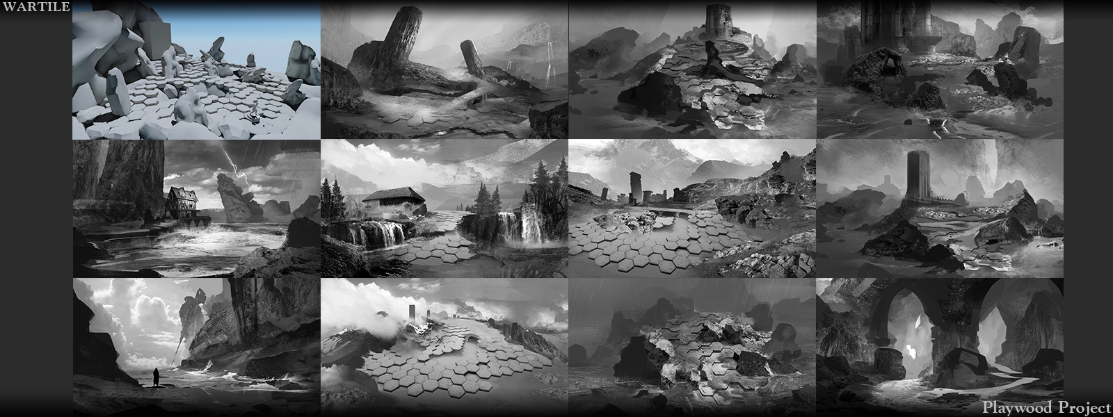 Wartile LevelConcepts A