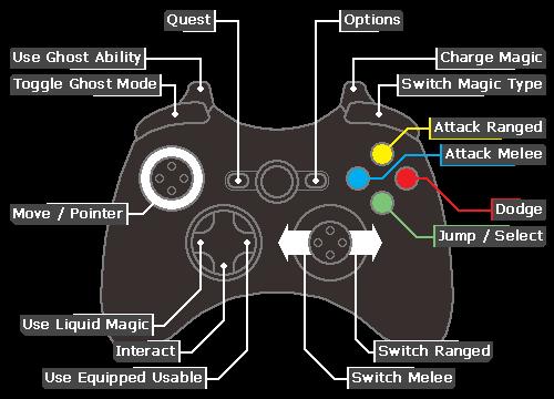 Control Scheme 1