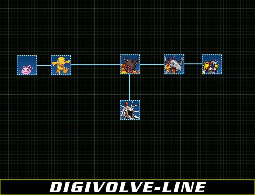 DigivolveLine