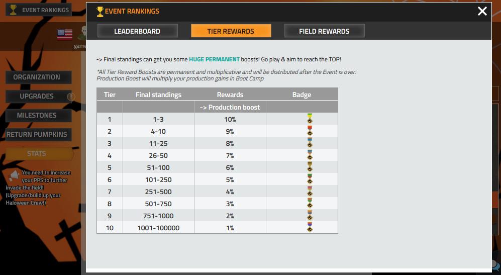 Pumpkin field Event ranking tables