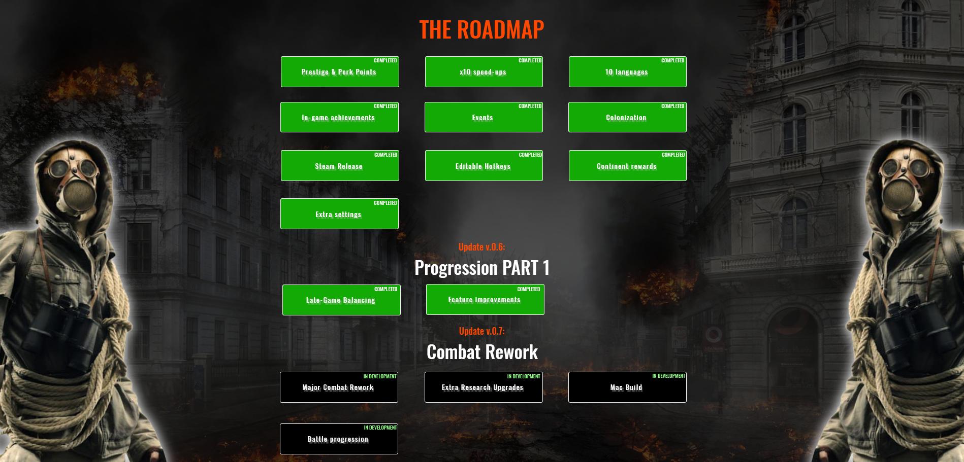 Roadmap updated