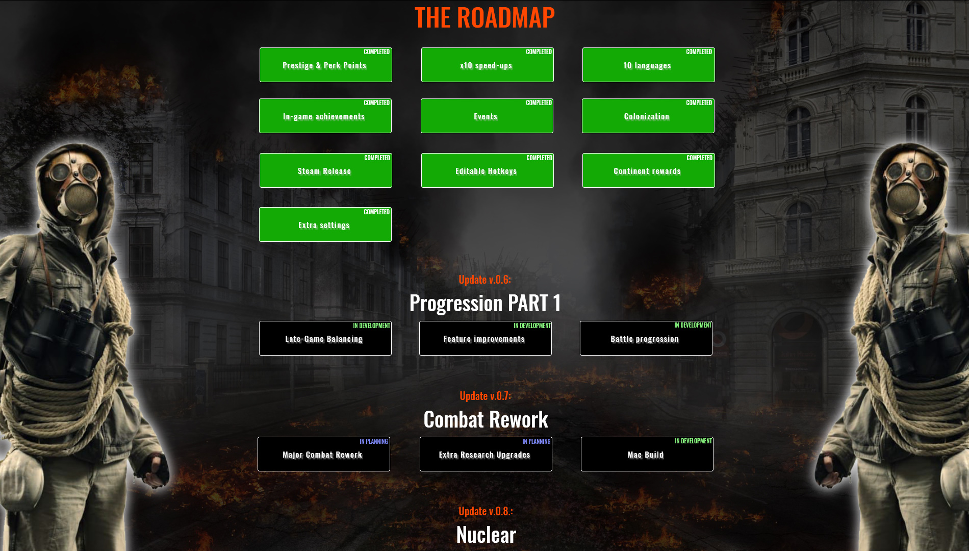 Roadmap with versions included