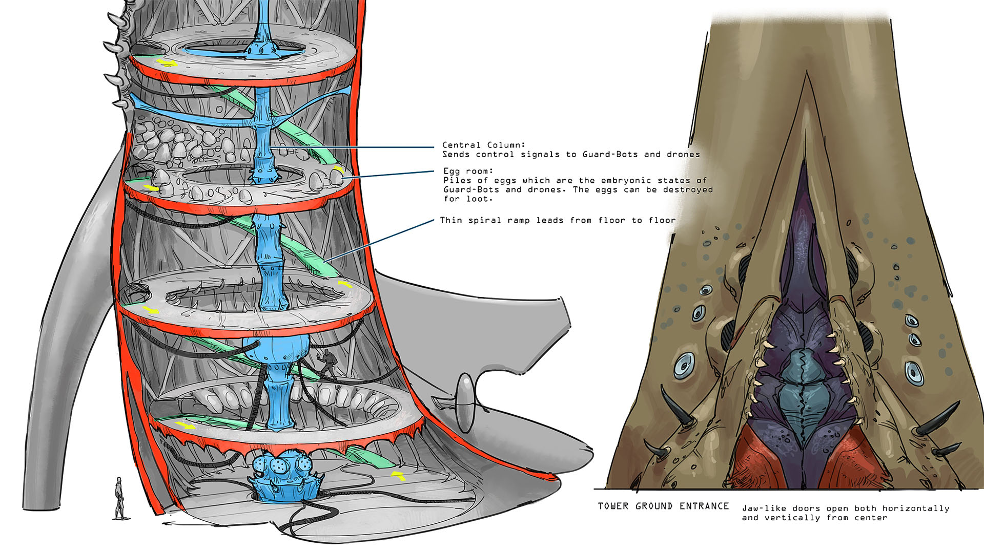 tower blueprint