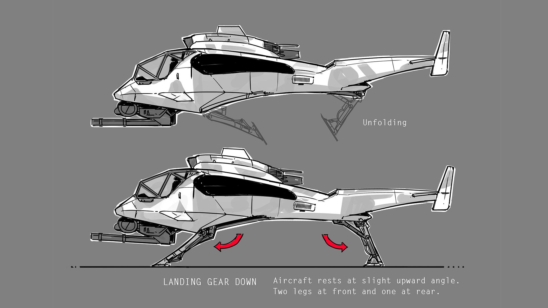 VTOL landing gear