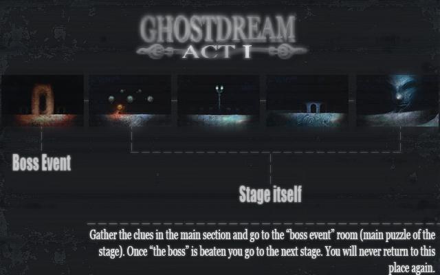 Stage 1 PLANa