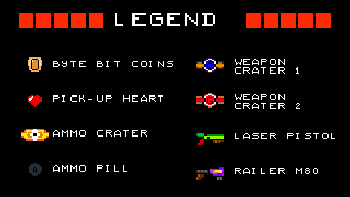 Legend 1 explains some basic items