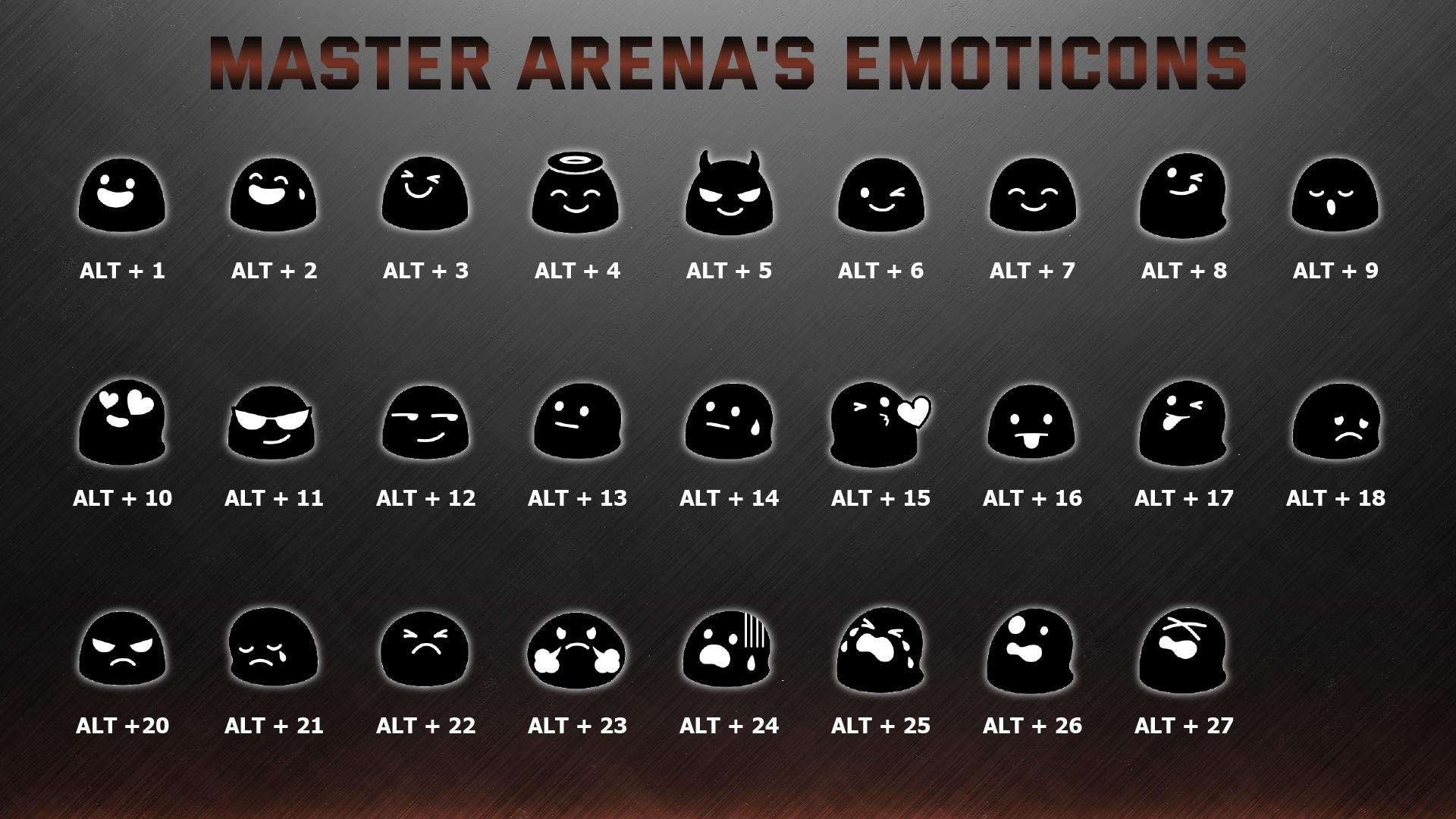 Raccourci emoticons