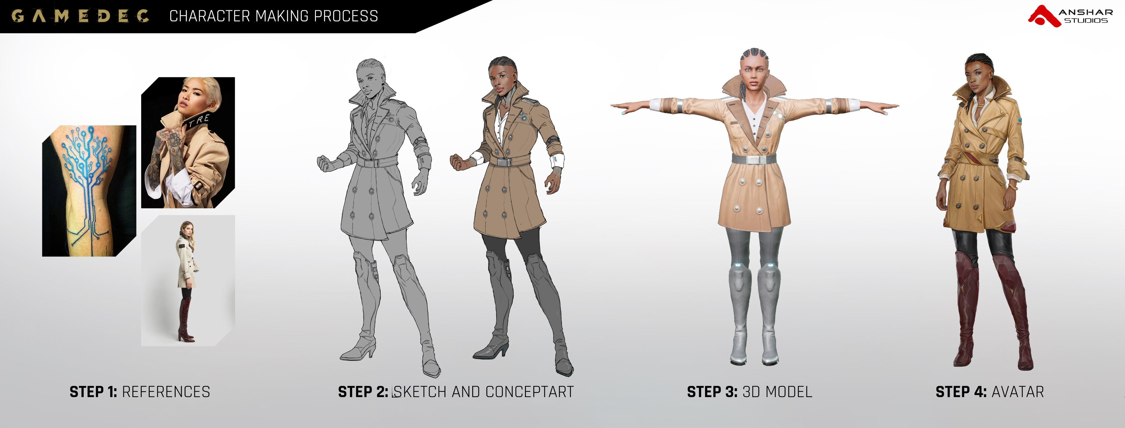 Dev-Diary: Character - Concept Steps