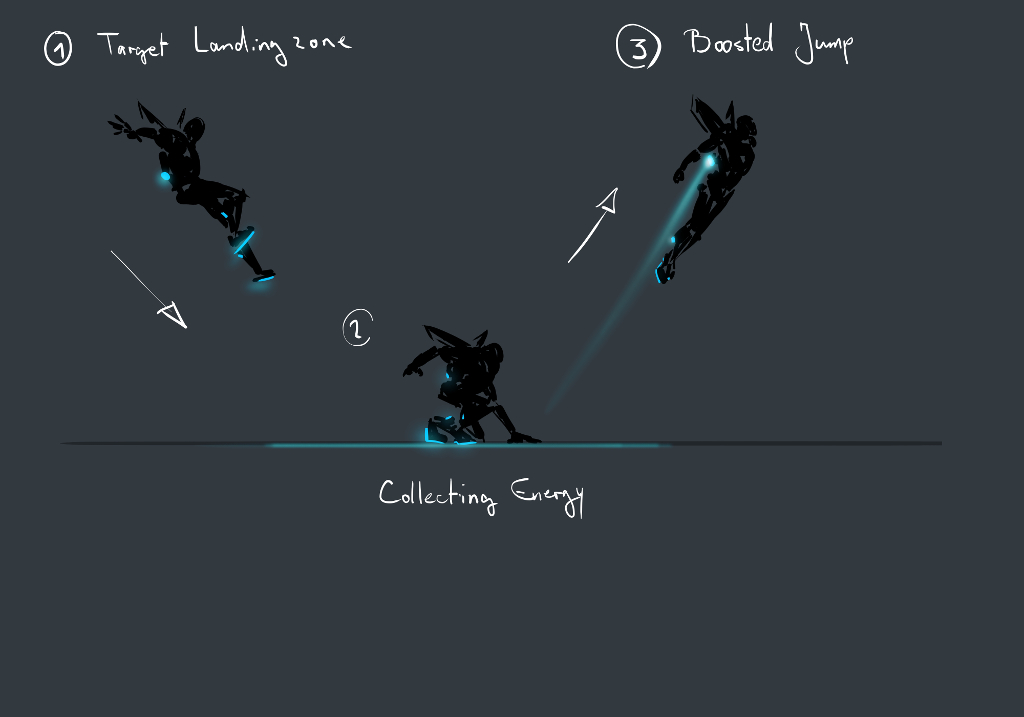 Snap-Jump mechanic concept